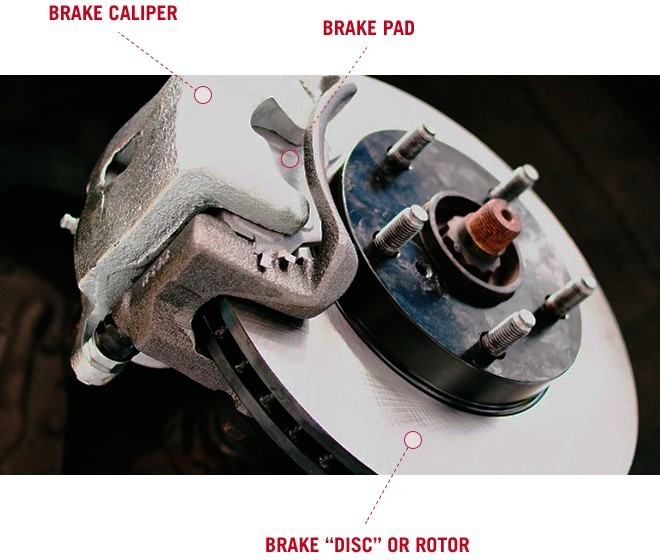 Feature to consider in best brake pads for Towing
