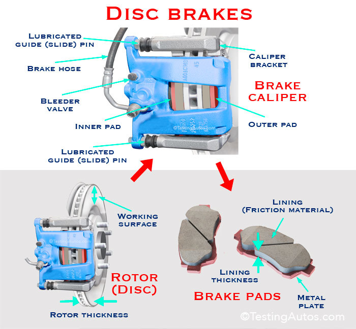What is a brake pad for Towing and How does it work